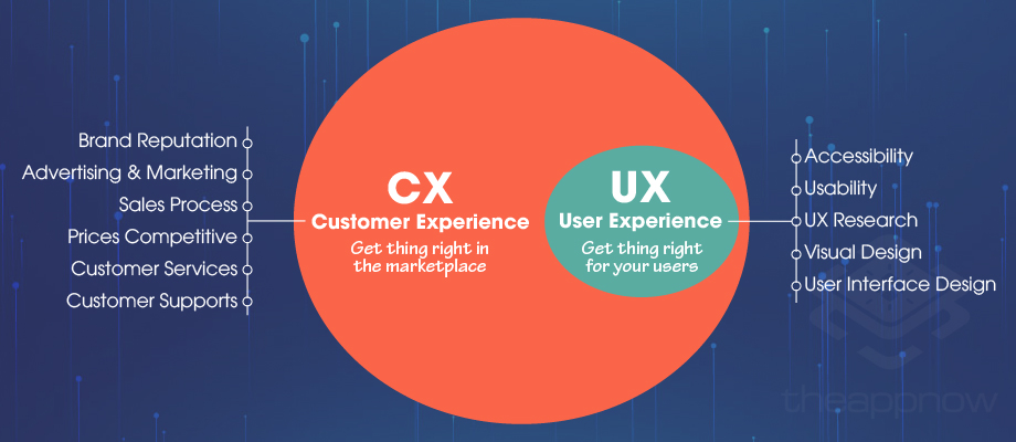 User Experience (UX) Design_2nd_TAN